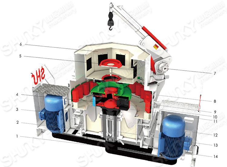 6S制砂機結構圖